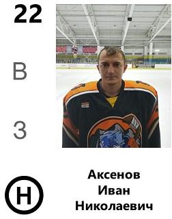 Аксенов Иван Николаевич
