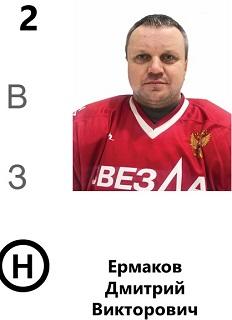 Ермаков Дмитрий Викторович