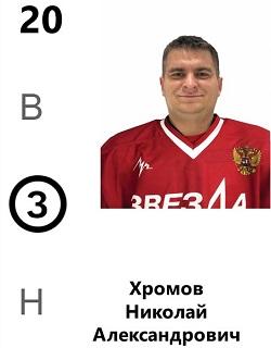 Хромов Николай Александрович