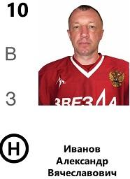 Иванов Александр Вячеславович