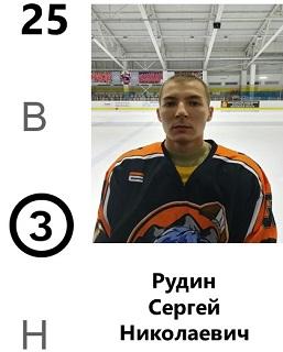 Рудин Сергей Николаевич