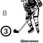 Шевченко Вадим Витальевич