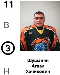 Шушанян Агван Хачикович