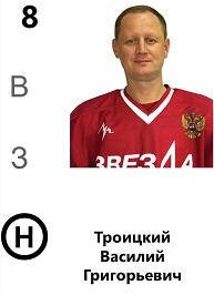 Троицкий Василий Григорьевич