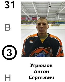Угрюмов Антон Сергеевич